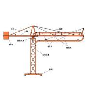 混凝土布料机厂家生产半径12米、15米、18米手动布料机