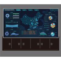 水质监测物联网系统 在线监测 菲利科