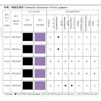 供应银川高浓度永固紫,水墨墨专用 2351系列