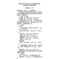 思维力(图)-艺校招生-武汉艺校