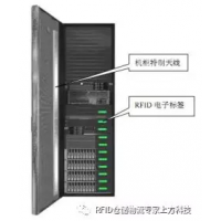 机房 RFID 资产管理系统