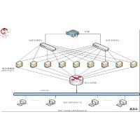 VMware云桌面搭建 云电脑终端 桌面虚拟化解决方案 YL05 禹龙云 云终端服务器配置
