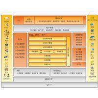 河北用友软件之企业系统流程管理