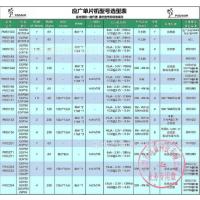 PMC150系列 台湾应广单片机 原厂正品 PADAUK