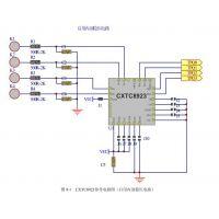 供应嘉泰姆CXTC8923驱动IC电容式感应原理设计的触摸IC4个触摸输入引脚及4个直接输出引脚