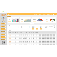 体检中心、基因检测机构客户信息管理系统+健康档案管理系统
