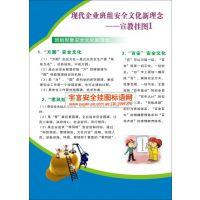 现代企业班组安全文化新理念挂图 编号YU1749 规格50*70cm 数量6张/套