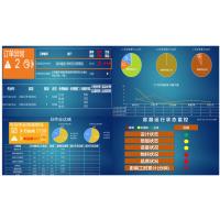 MES系统生产设备管理模块
