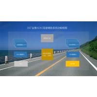 大型货车360°全景ADAS驾驶辅助系统