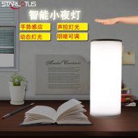 亚马逊爆款专利新品USB手提变色小夜灯厂家批发灯笼夜灯床头起夜灯