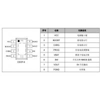 供应嘉泰姆驱动IC CXLB7466BL移动电源芯片充电管理充放电指示灯同步升压DC功能集成于一体