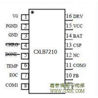 供应嘉泰姆驱动IC CXLB7210 PWM降压模式多节锂锂电池,磷酸铁锂电池充电管理集成电路