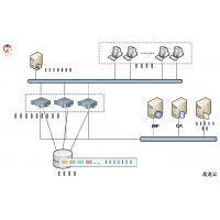 桌面虚拟化解决方案 计算机云终端 免费云桌面系统 YL01 禹龙云 云终端服务器配置 全国联保