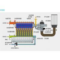 西安冷凝式低氮燃气热水锅炉生产厂家