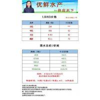 1月8日郑州活虾批发