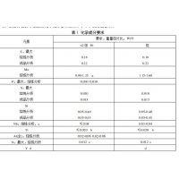 API 2H-50管线钢板舞阳钢厂