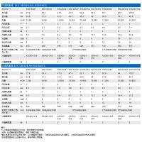 北京科普电源供应华为UPS电源2000-A 系列 (1~3kVA)