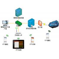 小姐管理软件远程连接-荆州小姐管理软件-简单易用(查看)