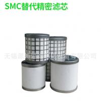 SMC精密滤芯替代 AME-EL150 AMD-EL250 AFF-EL2B AMF-EL350