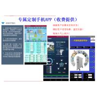 工业互联网平台:矩形科技eLink无线PLC控制器 丨 PLC云管家丨 远程云端监控调试