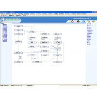 供应制衣生产管理系统ERP软件