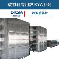 Risine 高性能聚酰亚胺材料热处理用热亚胺化炉