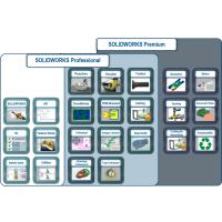 SolidWorks Premium软件SW中国代理武汉高顿