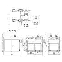 700度800度900度高温烤箱 高温烤箱专业信得过厂家 广东红泰