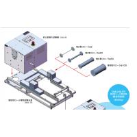 西崎贸易代理销售EYELA东京理化恒温器、低温恒温器、乾燥器.恒温水槽