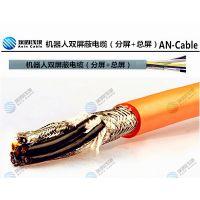 耐低温防冻电缆,零下40度电缆,丁晴护套YVFR 4*1.5,丁晴护套