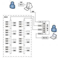 ACREL-3100商业预付费电能管理系统应用报价