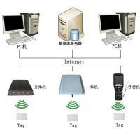 RFID仓库物流管理系统智能化数据采集物流智能化管理综合解决方案