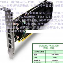nVIDIA 丽台Quadro P620 2GB 四屏高清输出 专业图形分屏显卡