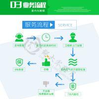 郑州市的除甲醛机构的收费价位是多少,检测出来的数据可信吗