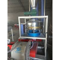 厂家批发直销青岛成林达塑料机械pvc磨粉机等各种塑机设备