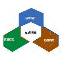陕西畅翔提供专业公务用车易服务平台