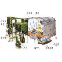 蜂窝地板式喷砂房 上海自动回收喷砂设备