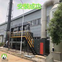 河北安恒环保公司工业催化燃烧特点及应用