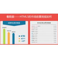 数据解读,参加武汉Web前端培训就业薪资到底如何!
