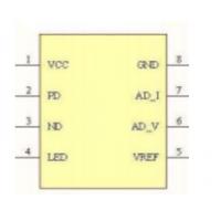 供应嘉泰姆驱动IC CXLB7346高效率稳定可靠镍镉镍氢8节电池充电管理IC高精度ADC电压检测