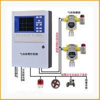 供应 壁挂式氧气报警器 氧气气体探测器DR-700 精迈仪器