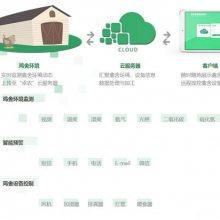 智慧鸡场管理软件,养鸡场系统,智能控制系统
