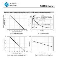 SM8S30A采购找好的TVS管厂家东沃电子