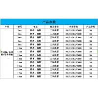 泽淳木业E0级5mm-18mm橱柜装修板生态家具板
