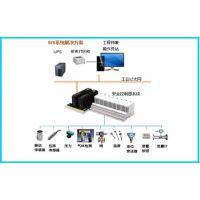 1200PLC系统,cpu(6ES7214-1AG40-0XB0)AI模块(6ES7231-4HF)