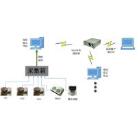 有害气体监控系统在隧道施工中的作用与特点