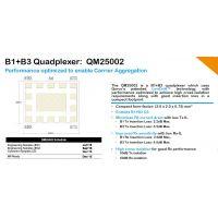 QM25002 Qorvo 四工器 原装射频IC