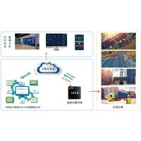 车辆智能运维系统 车辆物联网 车联网 菲利科解决方案