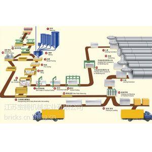 供应AAC砌块生产线