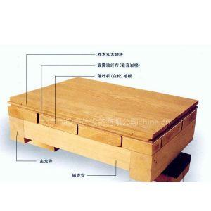 供应篮球馆运动木地板
